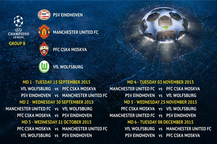UEFA Champions League Draw (Group B) (2015-16).jpg