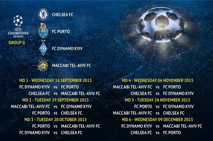 UEFA Champions League Draw (Group G) (2015-16).jpg