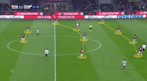 AC-Milan-Juventus-Tactical-Analysis.png