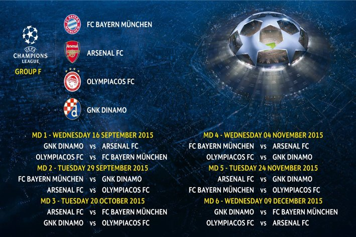 UEFA Champions League Draw (Group F) (2015-16).jpg