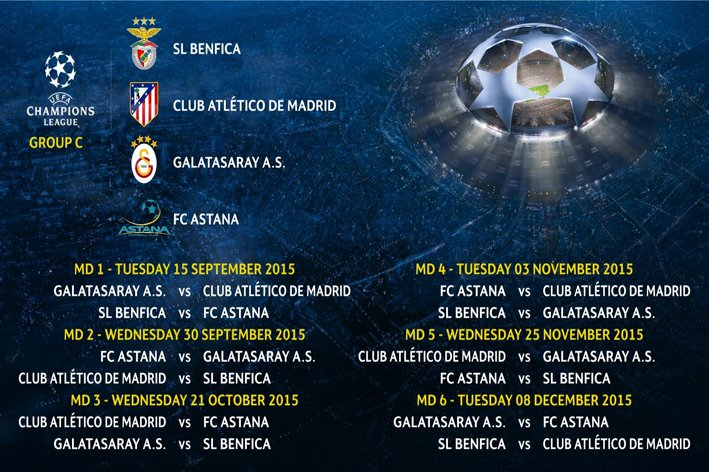 UEFA Champions League Draw (Group C) (2015-16).jpg
