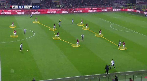 AC-Milan-Juventus-Tactical-Analysis-1.png