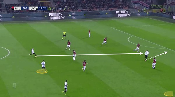 AC-Milan-Juventus-Tactical-Analysis-9.png