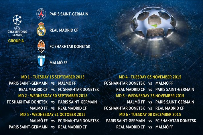UEFA Champions League Draw (Group A) (2015-16).jpg
