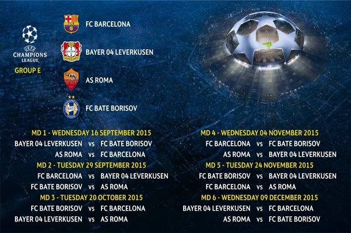 UEFA Champions League Draw (Group E) (2015-16).jpg