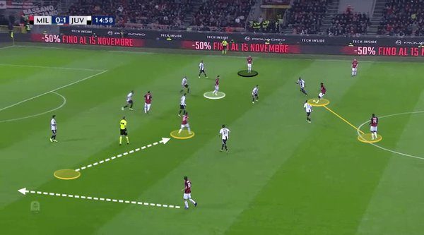 AC-Milan-Juventus-Tactical-Analysis-3.png