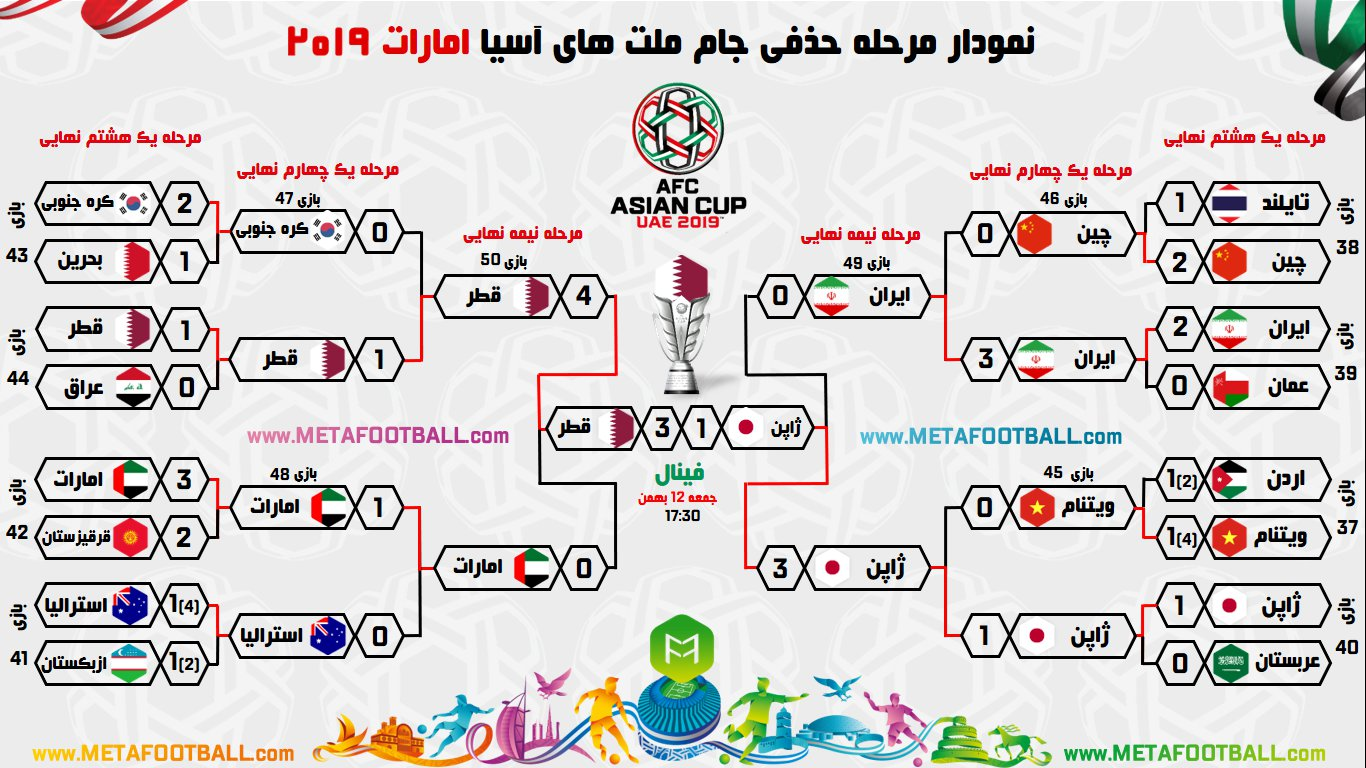 AFCuae19-KNOCKOUT STAGE11.png